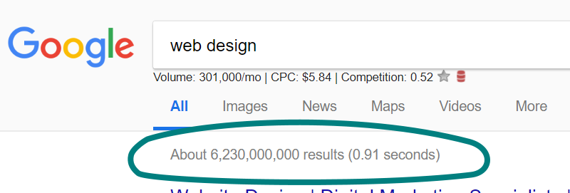 """google search """"web design"""" has over 6 billion competing results"""